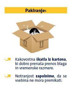 pakiranje.png